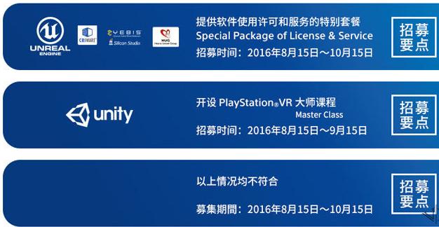索尼开展中国之星计划,助力内容开发