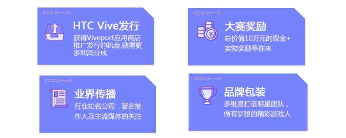 腾讯GAD联合HTC VIVE启动VR游戏开发者大赛