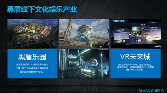 中国梦,黑盾宇宙超级IP群战略输出解析