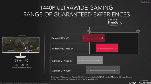 AMD最近终于公布了Vega家族显卡